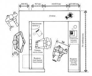Furniture Guide For Minecraft #AffordableFurnitureStores
