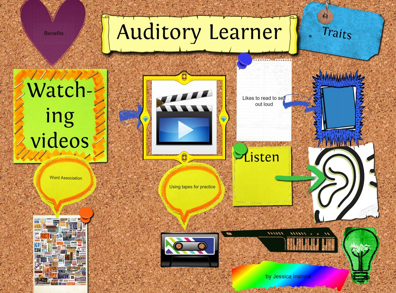 essay about auditory learners Auditory, visual, and kinesthetic learning the principal approach to mull over learning is to consider it as a system that combines basic elements explicitly visual (seeing), doing (kinesthetic), and listening (auditory.