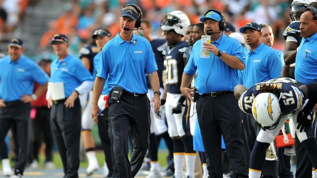Click to see the 5 biggest storylines for the San Diego Chargers to keep tabs on in the lead up to the NFL's Free Agency period.  Written by Anthony Blake