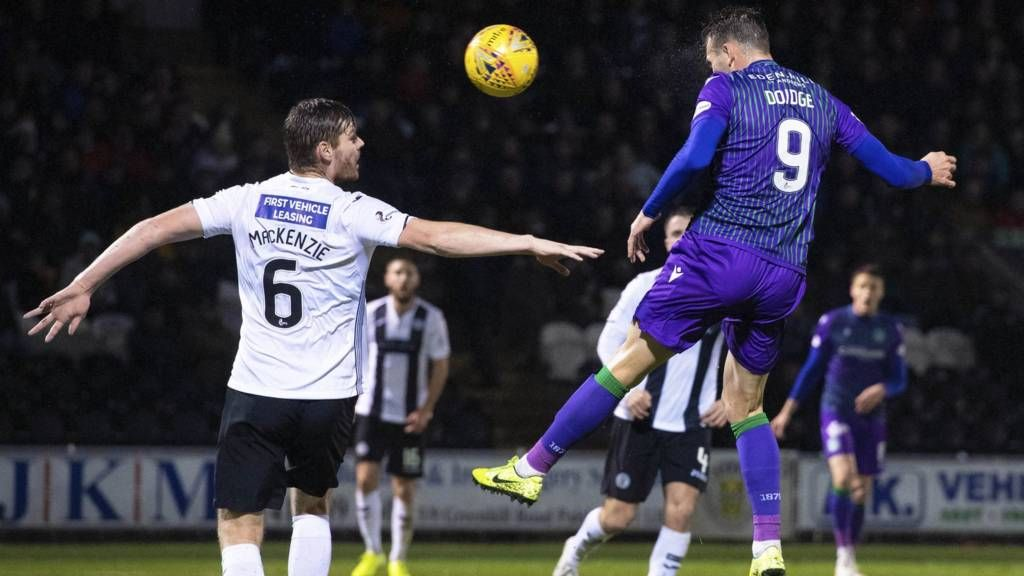 St Mirren V Hibernianbbc Radio Scotland Fm4 2524 252viewing This Pagegot A Tv Licence You Need One To Watch Live Tv On St Mirren Alloa Athletic Forfar Athletic