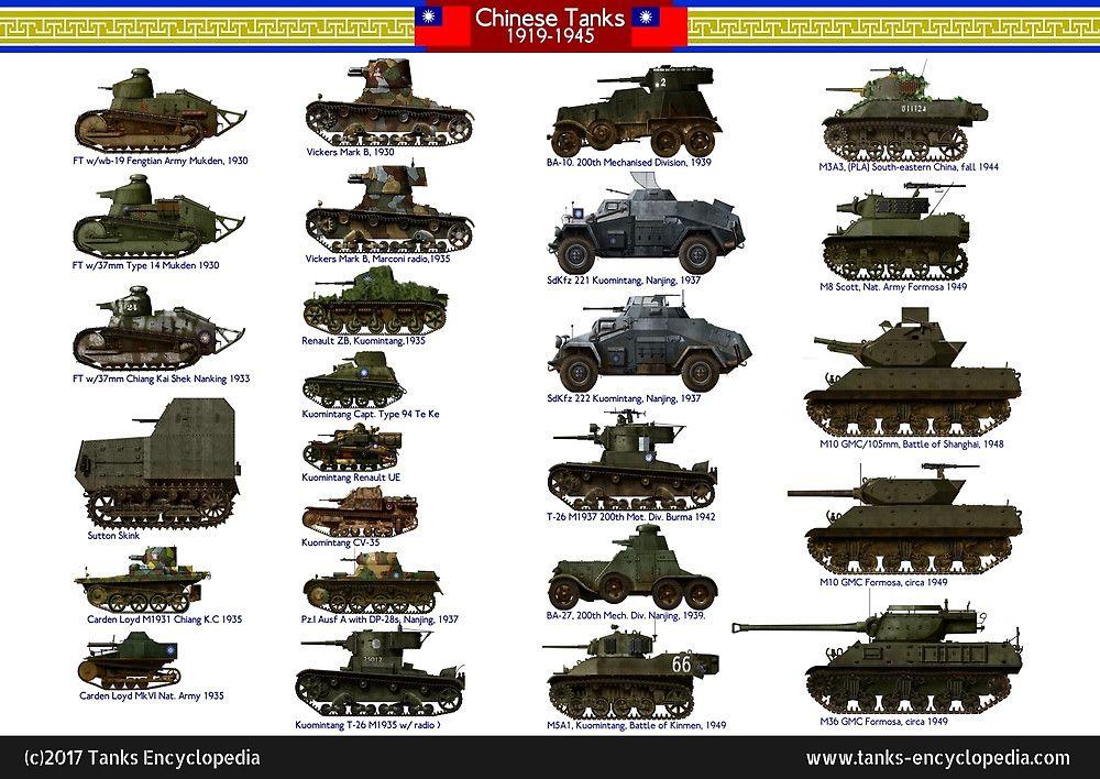 War thunder chinese tanks wiki