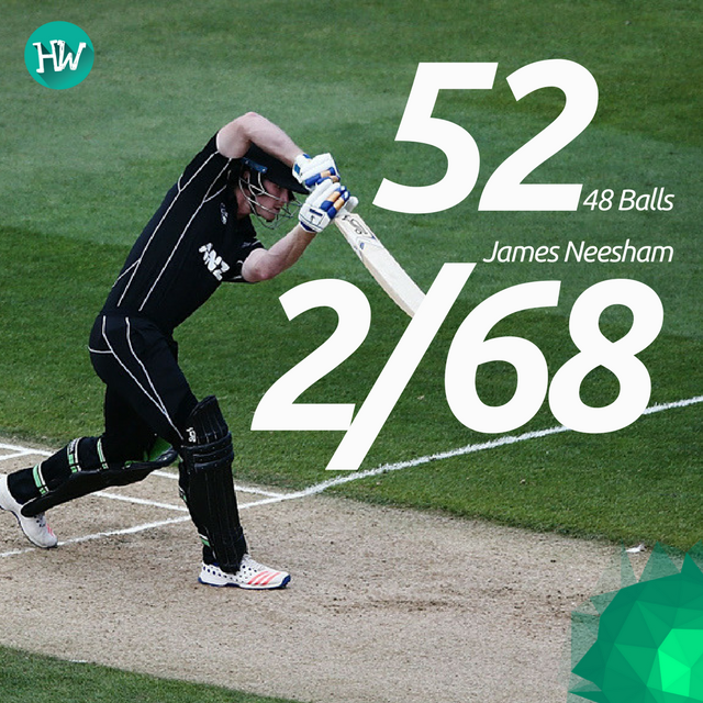 James Neesham Was The Man Of The Match For The Kiwis In Dublin Courtesy His All Round Display With The Bat And The Ball Banvnz Man Of The Match The Man