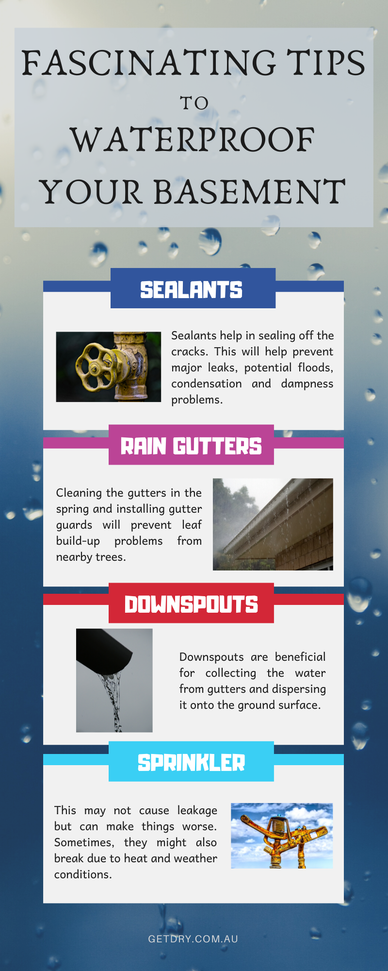 Fascinating Tips To Waterproof Your Basement In Sydney Rain Gutter Cleaning Cleaning Gutters Rain Gutters