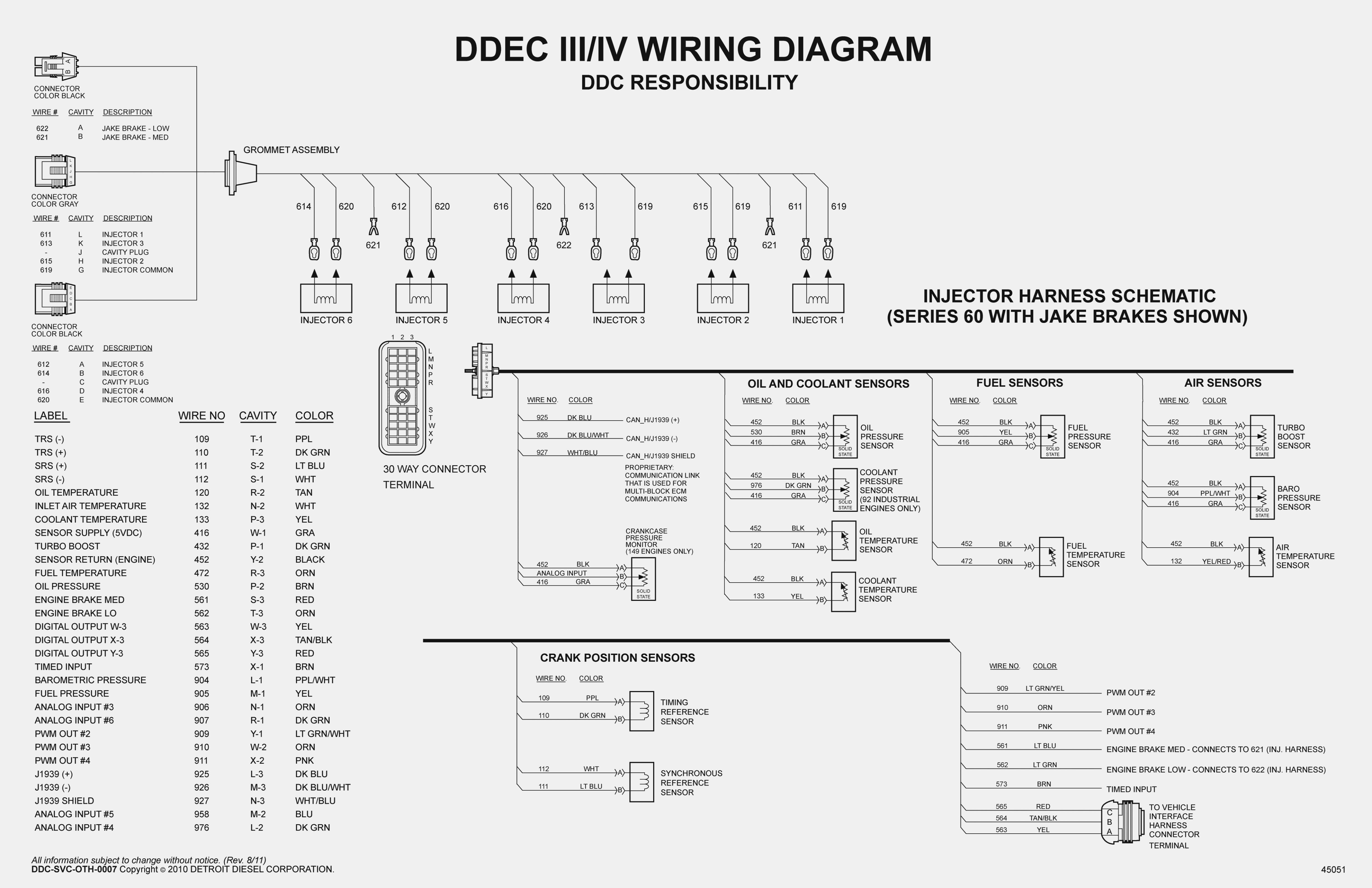 21 Automatic Basic Wiring Diagram For You Https Bacamajalah Com 21 Automatic Basic Wiring Diagram For You Basic Diagra Detroit Diesel Detroit Diagram
