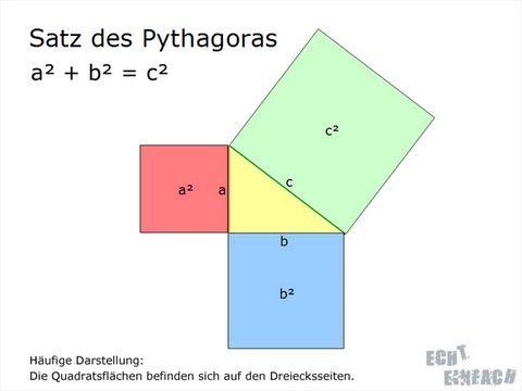 tri03 satz des pythagoras einfach erkl rt anwendung und herleitung youtube mathe 9. Black Bedroom Furniture Sets. Home Design Ideas