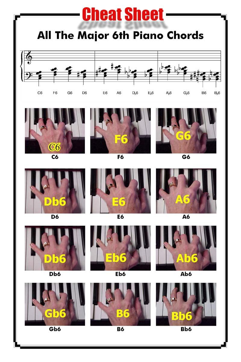 All The Major 6th Piano Chords Http Www Playpiano Com 101 Tips 8