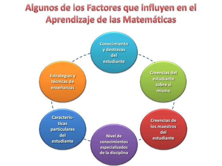    Geometría Formas geométricas y     propiedades               MediciónLocalización y relaciones   Unidades de...