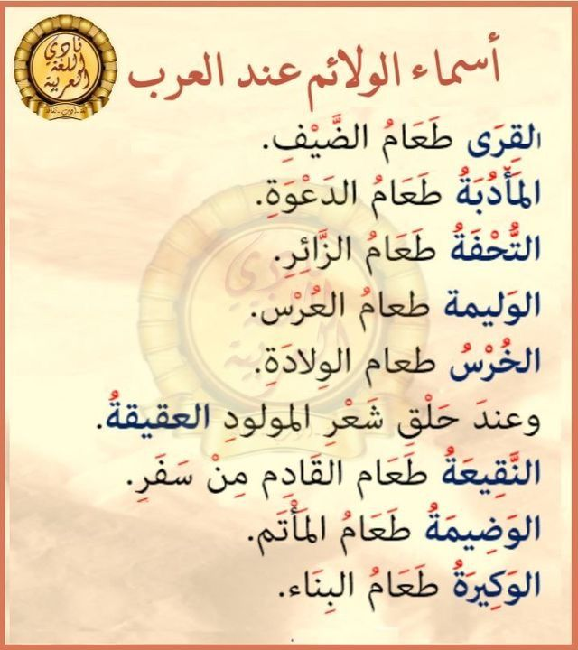 Pin By Abdelhamid Elghaly On أسماء في اللغة Learn Arabic Language Learning Arabic Beautiful Arabic Words