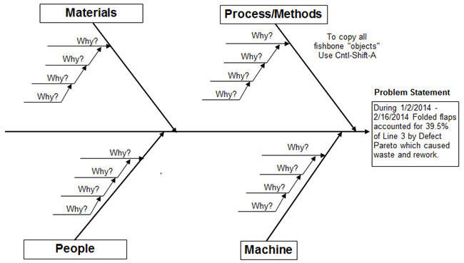 Pin By Mark Gandy On Frameworks Data Mining Problem Statement Data Mining Software
