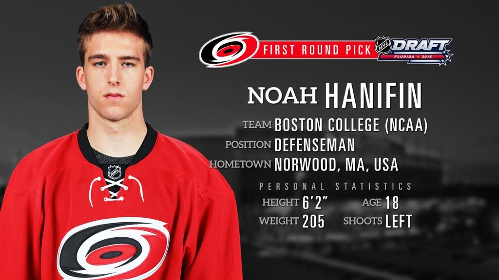 With the fifth pick in the 2015  NHLDraft 98f7bbcf7