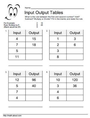 Input Output Table Worksheets For Basic Operations Math Patterns