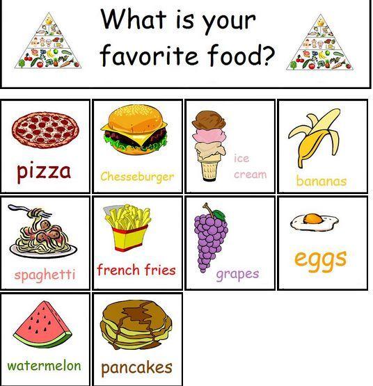 Cuál Es Tu Comida Favorita Participates English Expressyourself Languageexpressacademy Http Bit Ly Inglesk Banana And Egg Kids English Your Favorite