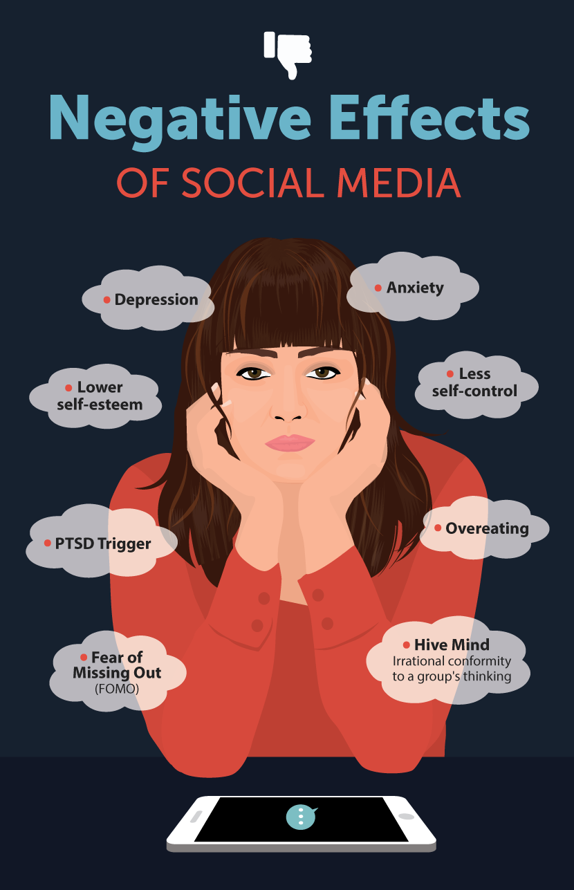 How to Prevent Social Media Depression: Tips For Limiting ...