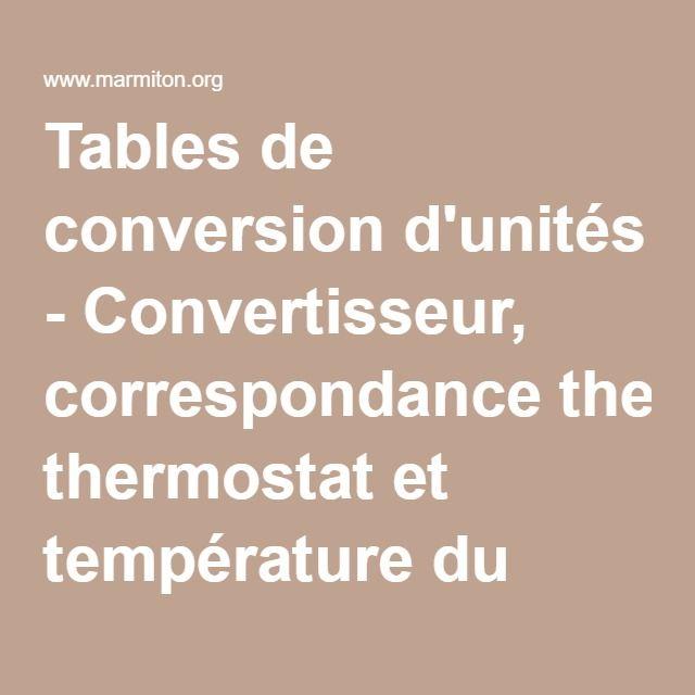 tables de conversion d 39 unit s convertisseur. Black Bedroom Furniture Sets. Home Design Ideas