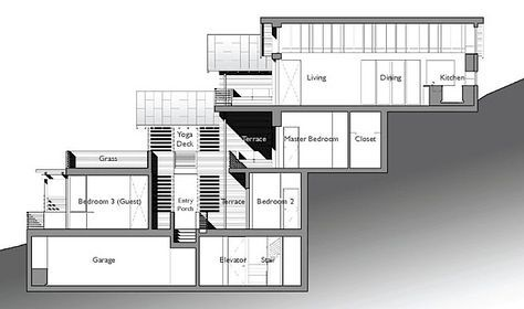 example - split level house built on steep slope click on image for