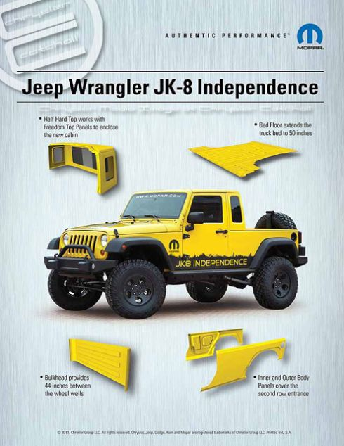 Mopar Answers Call For Jeep Wrangler Unlimited Pickup Truck Cars