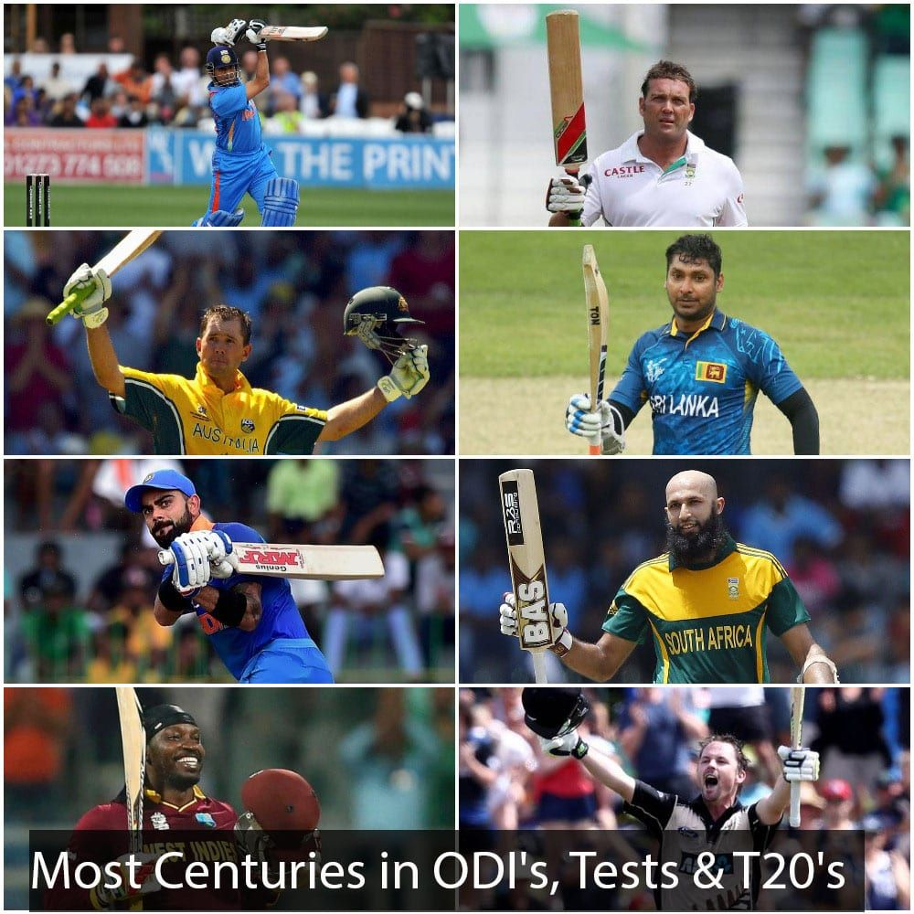 Most Centuries in ODI's, Tests & T20's (Updated March