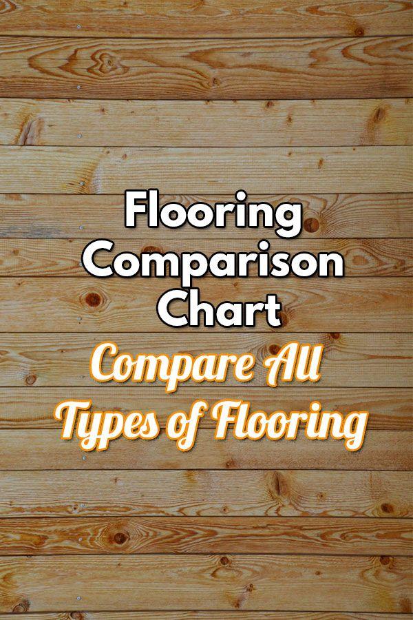 Compare All Types Of Flooring Hardwood Engineered Wood Bamboo Cork Laminate Vinyl Tile Carpet Concrete Terrazzo Rubber Epoxy Plastic