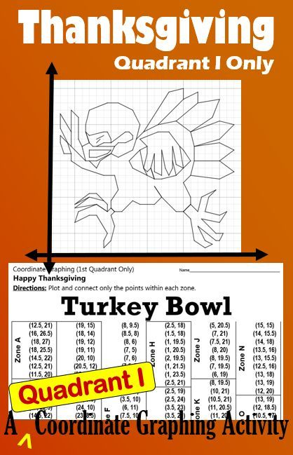 Turkey Bowl A Quadrant I Coordinate Graphing Activity