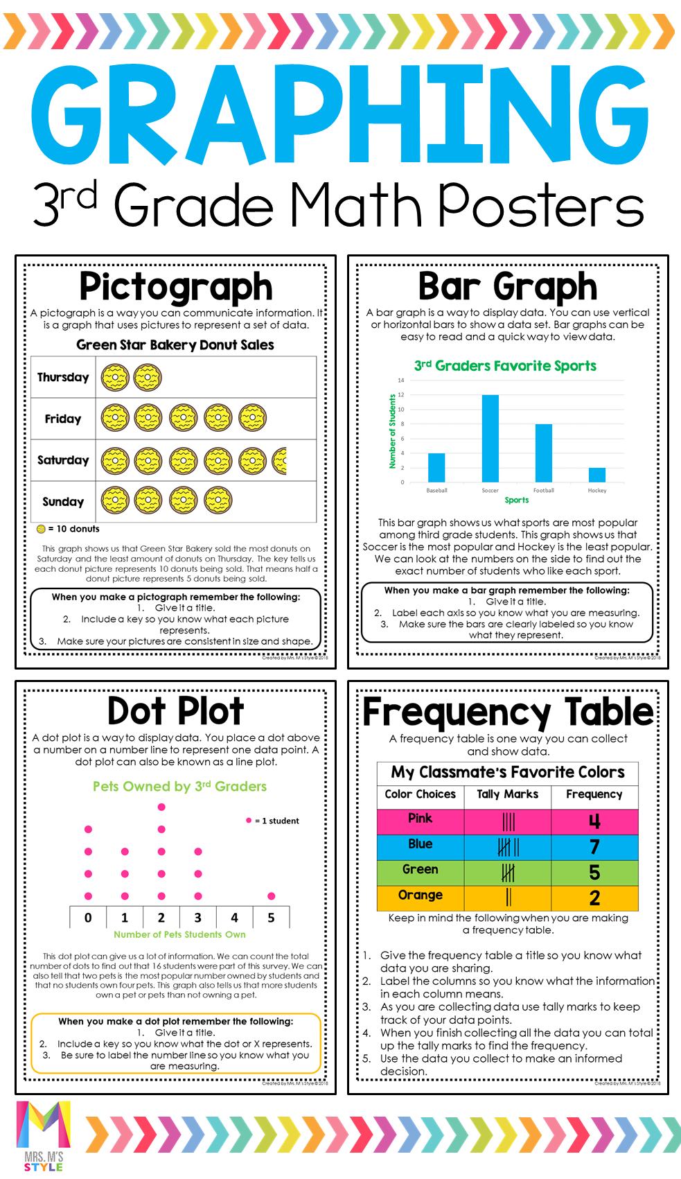 small resolution of 3rd Grade Math Posters   3rd grade math