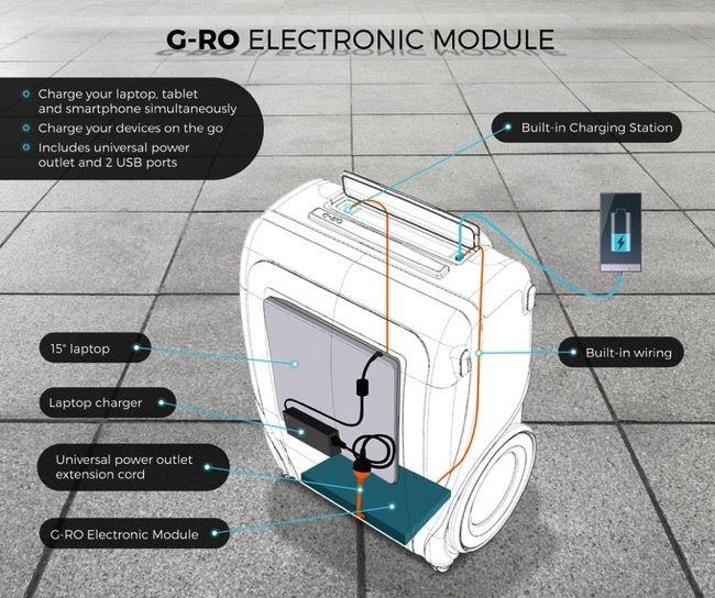 超大收納空間、史上最滑順好拉登機箱,G-RO將開拓旅者的視野