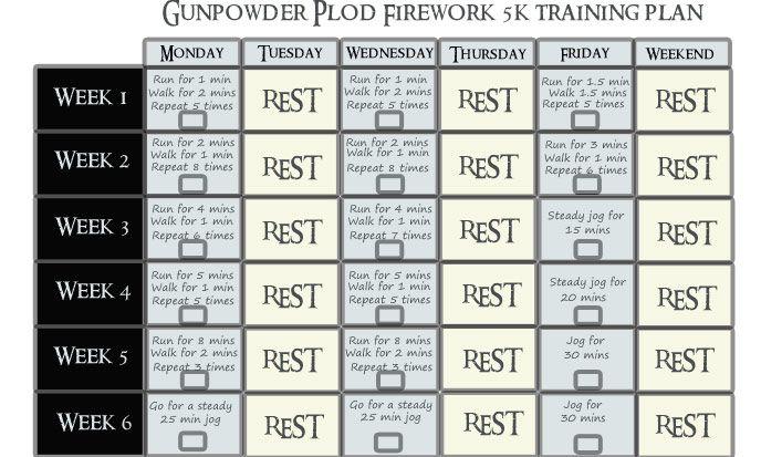training-GPP.jpg (688×413)   Exercise   Pinterest