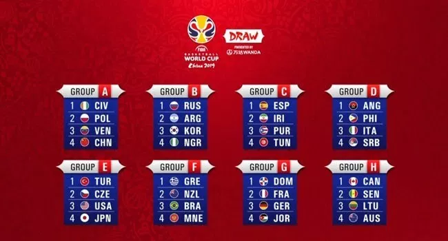 FIBA EuroBasket 2021 Live Stream   World cup, Basketball ...