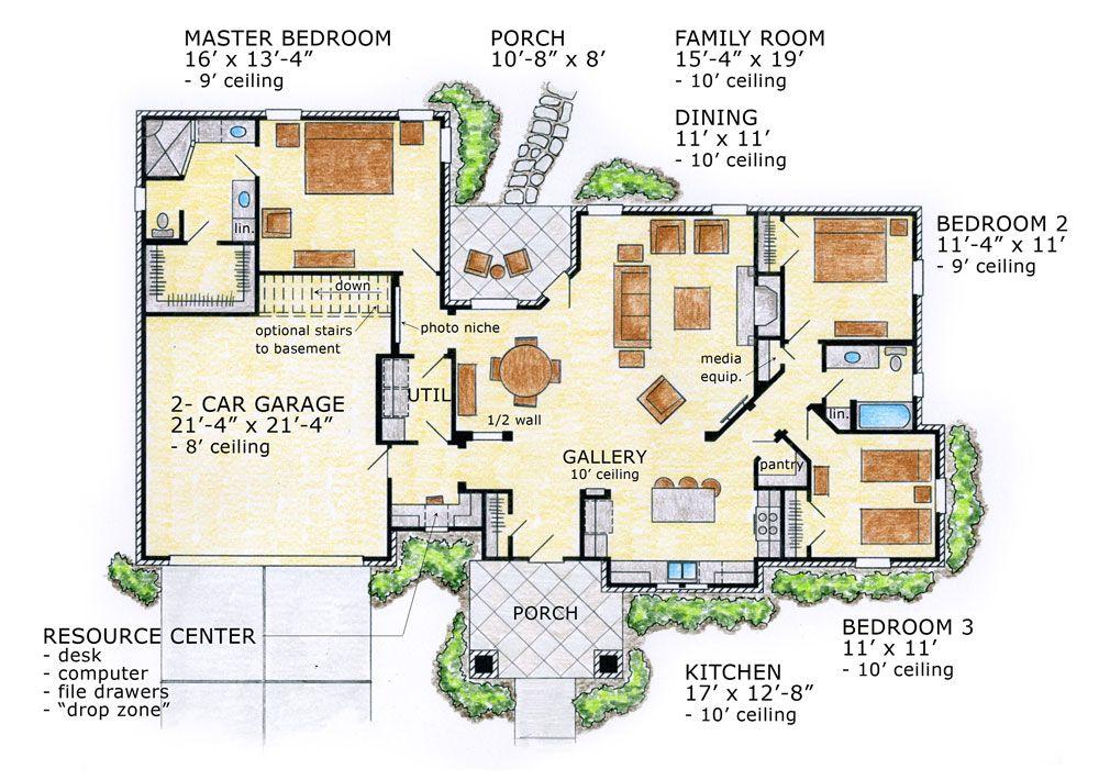 conceptual craftsman ranch house plan - Ranch House Open Floor Plans