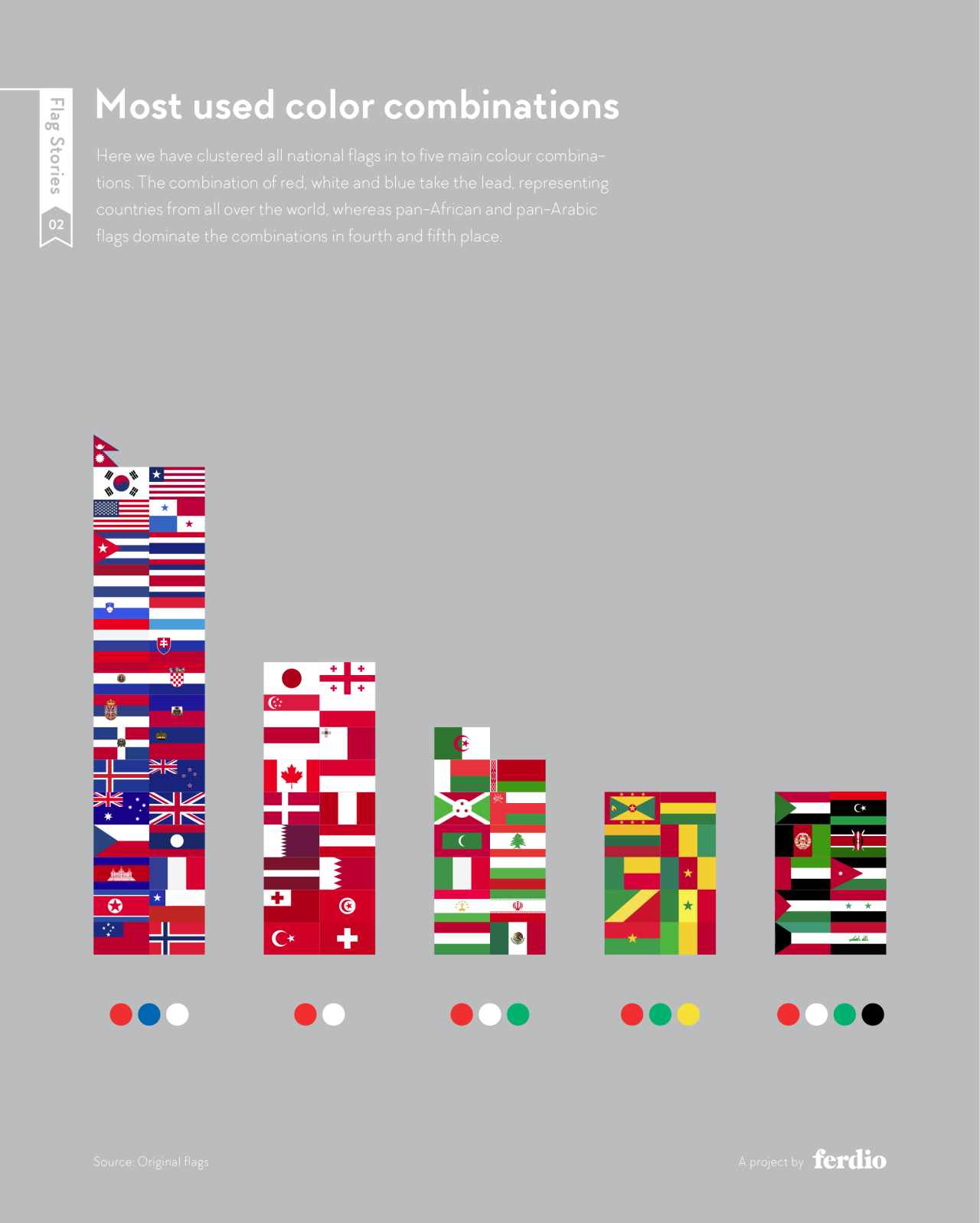 e5386b2475e Interesting Facts About Flag Colors And Design That You Probably ...