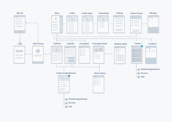 website wireframe example