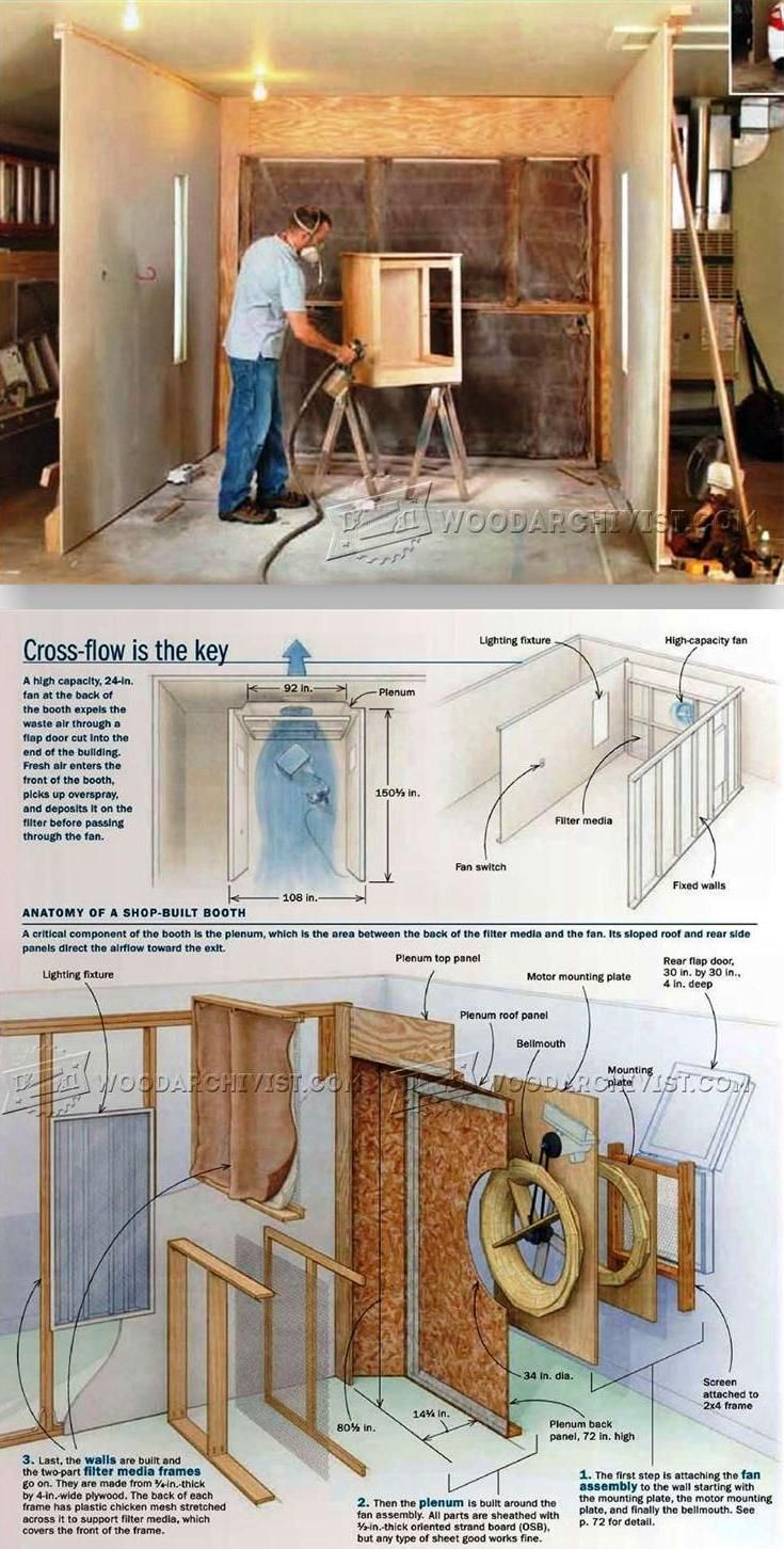 Build Spray Booth Finishing Tips And Techniques Woodarchivist Com Spray Booth Paint Booth Woodworking Projects