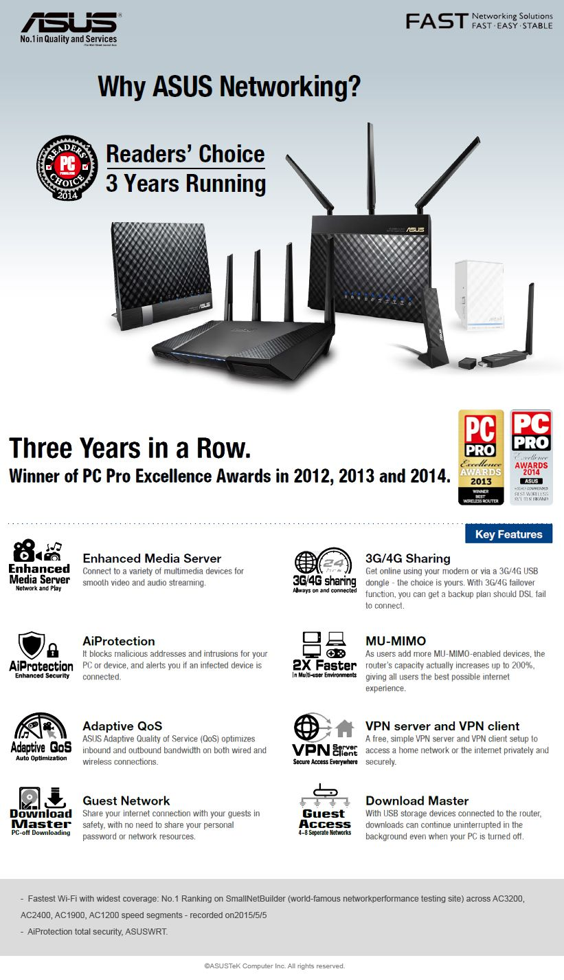 ASUS Networking   ASUS Networking PRoducts