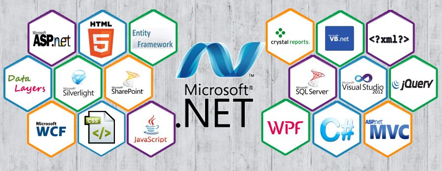 What Are Web Services And Wcf In Asp Net