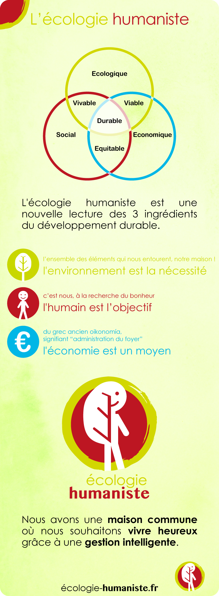L Ecologie Humaniste Definition Ecologie Humaniste Fr Ecologie Developpement Durable Developpement