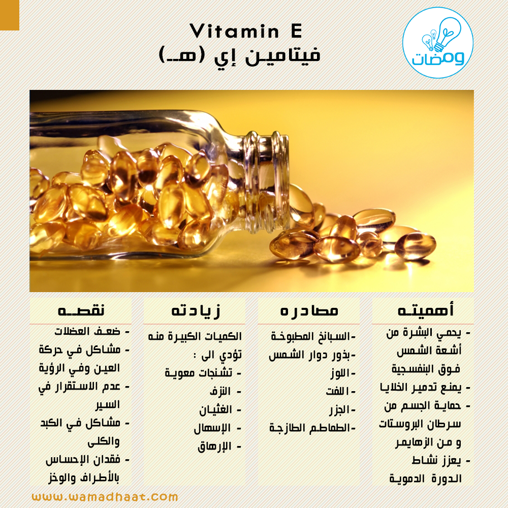 اعرف أكثر عن الفيتامين هـ أو إي المصدر Www Whfoods Com Abdullah Faris Wamadhaat Vitamins Vitamin E Health