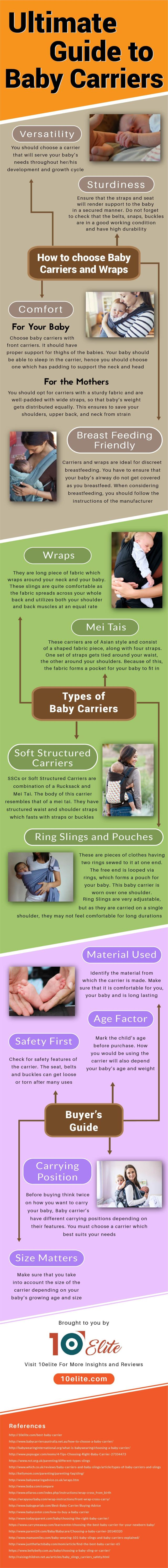 Ultimate Guide To Baby Carriers Baby Carrier Ergo Baby Carrier