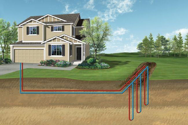Geothermal Heating And Cooling System Geothermal Heating