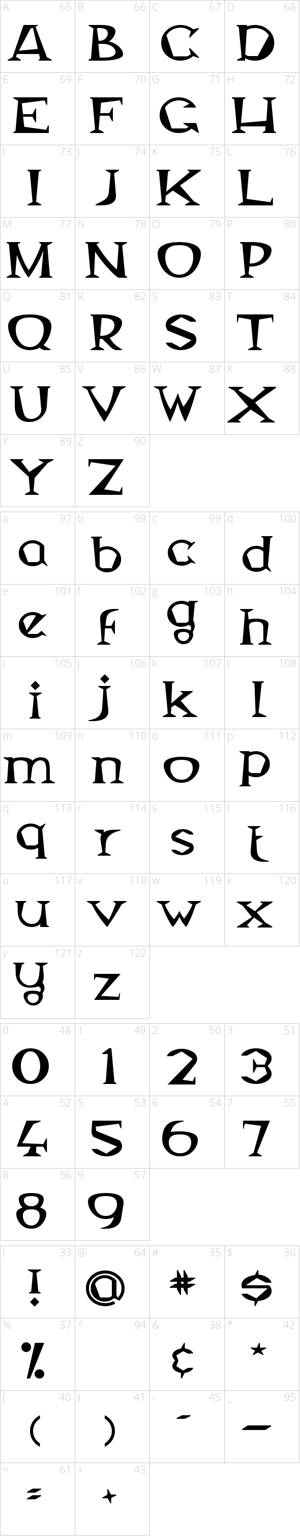 Character map for the font Magyar Serif