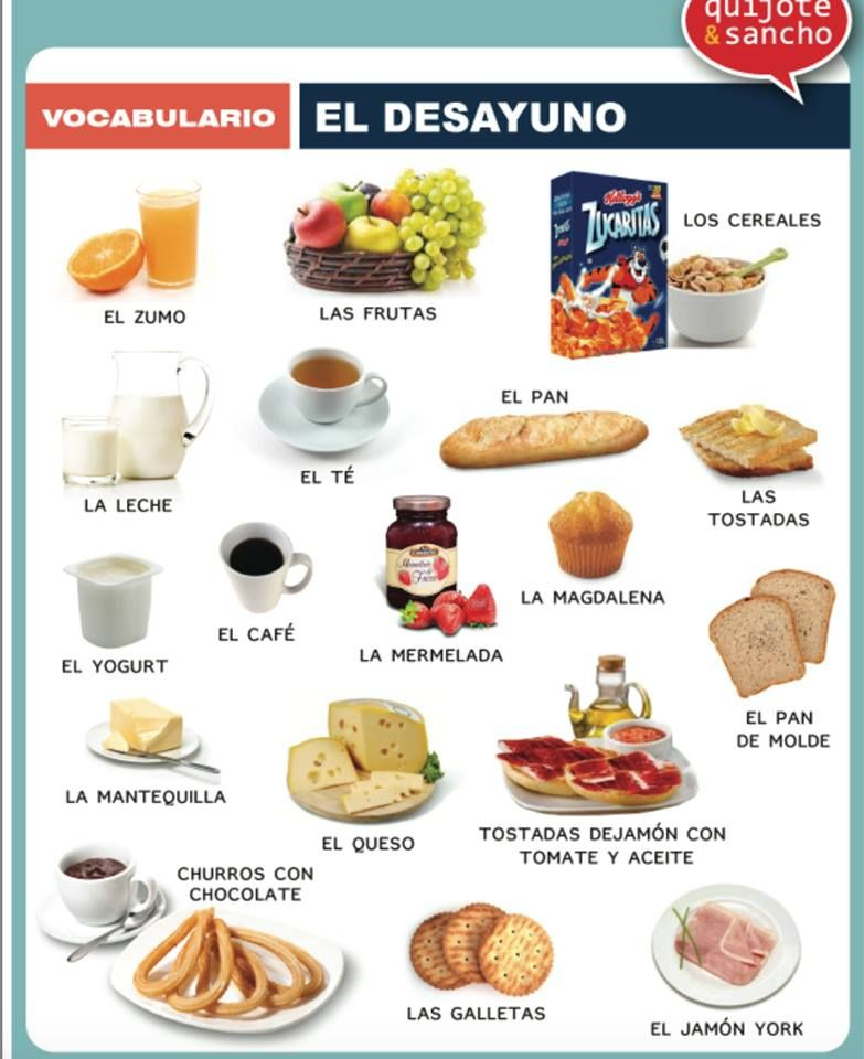 Spanish breakfast foods list for Curso de cocina pdf