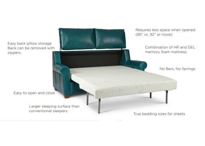 Elite Ultra Sleeper Sofa Set 4 Sizes King Queen Full & Twin