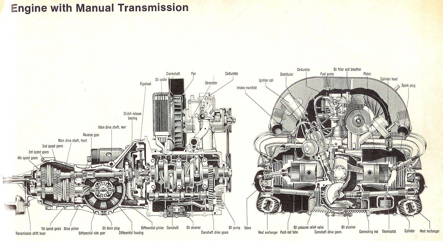 1600 vw engine Diagrama do motor Boxer e o Cambio VW