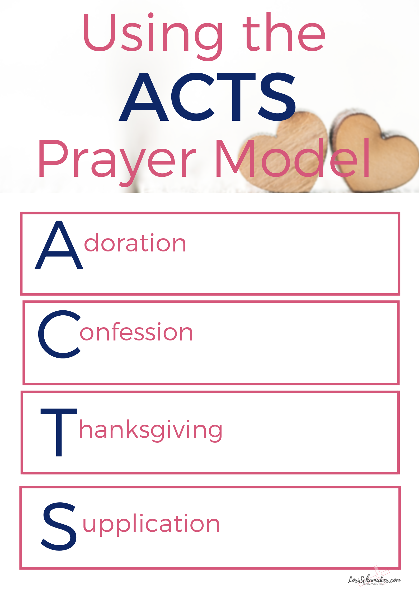 What Is The Acts Prayer Model And How Can It Help Me Pray