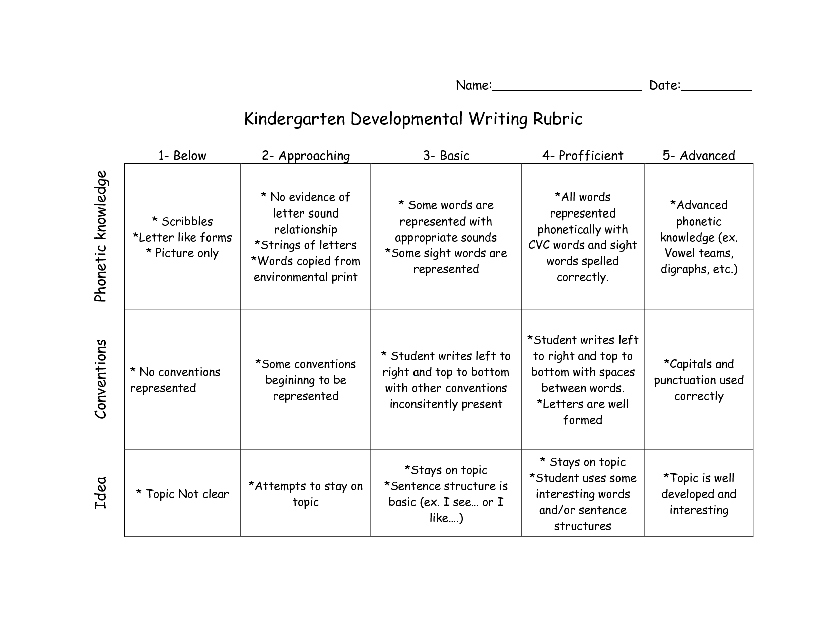 Writing Rubric Grade Kindergarten