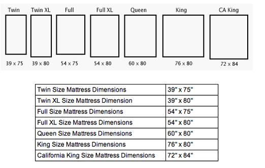 Twin Size Mattress Dimensions Ideas Twin Mattress Size King