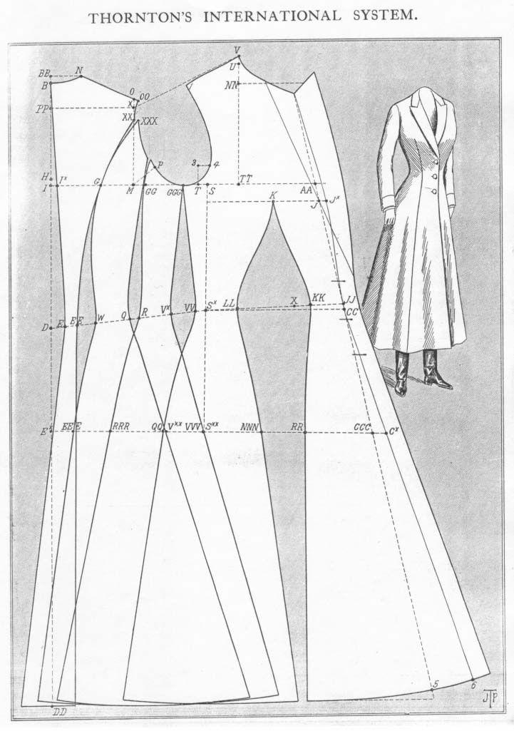 Patron coat ткани Из et Manteau Pinterest 1910s Patron long gza4XX