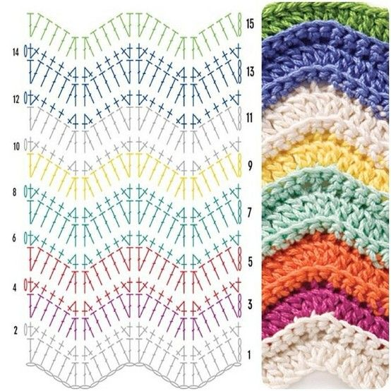 Chevron stitch | mantas bebe | Pinterest | Ganchillo, Tejido y Manta