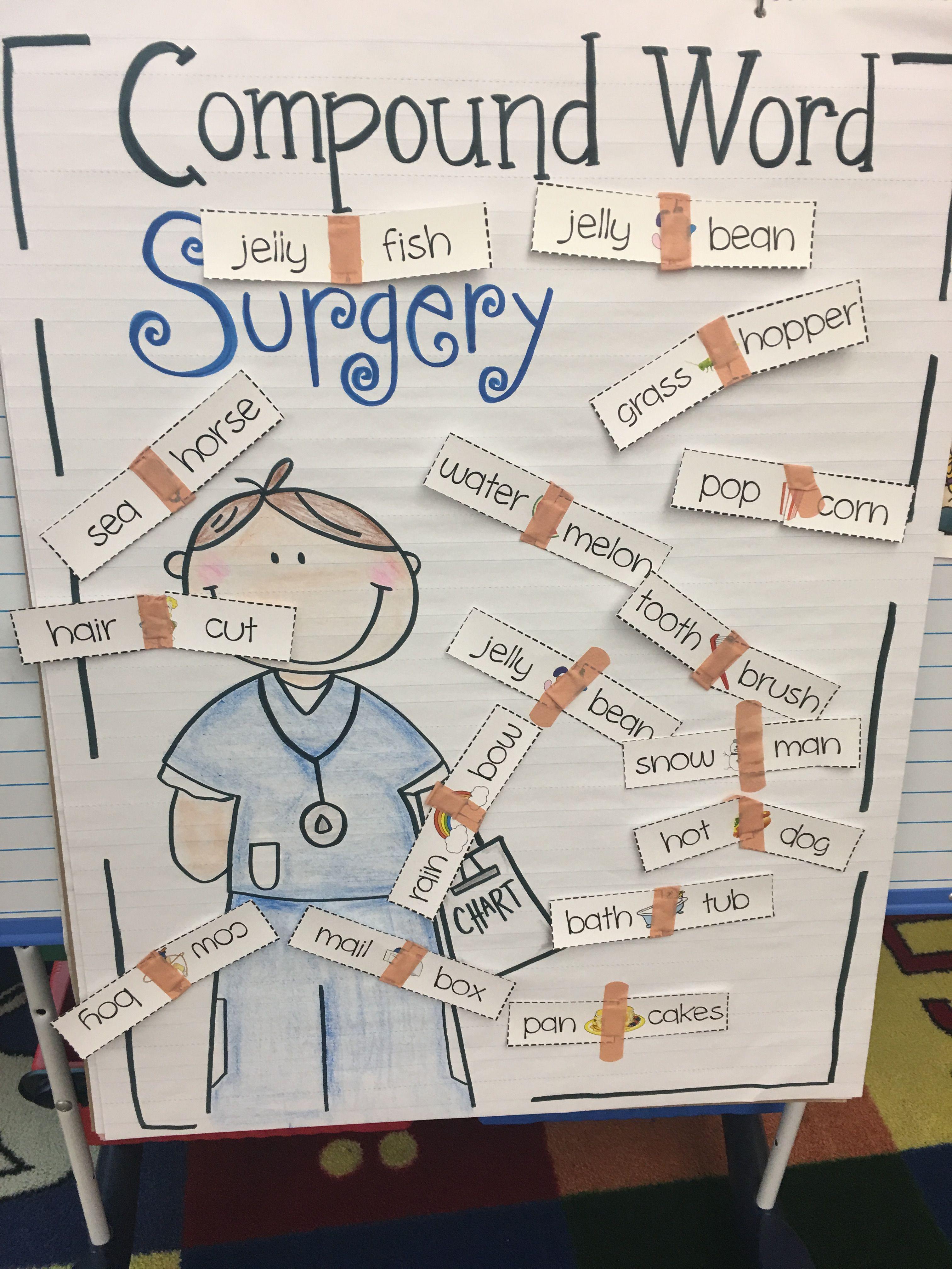 Compound Word Surgery In Kindergarten