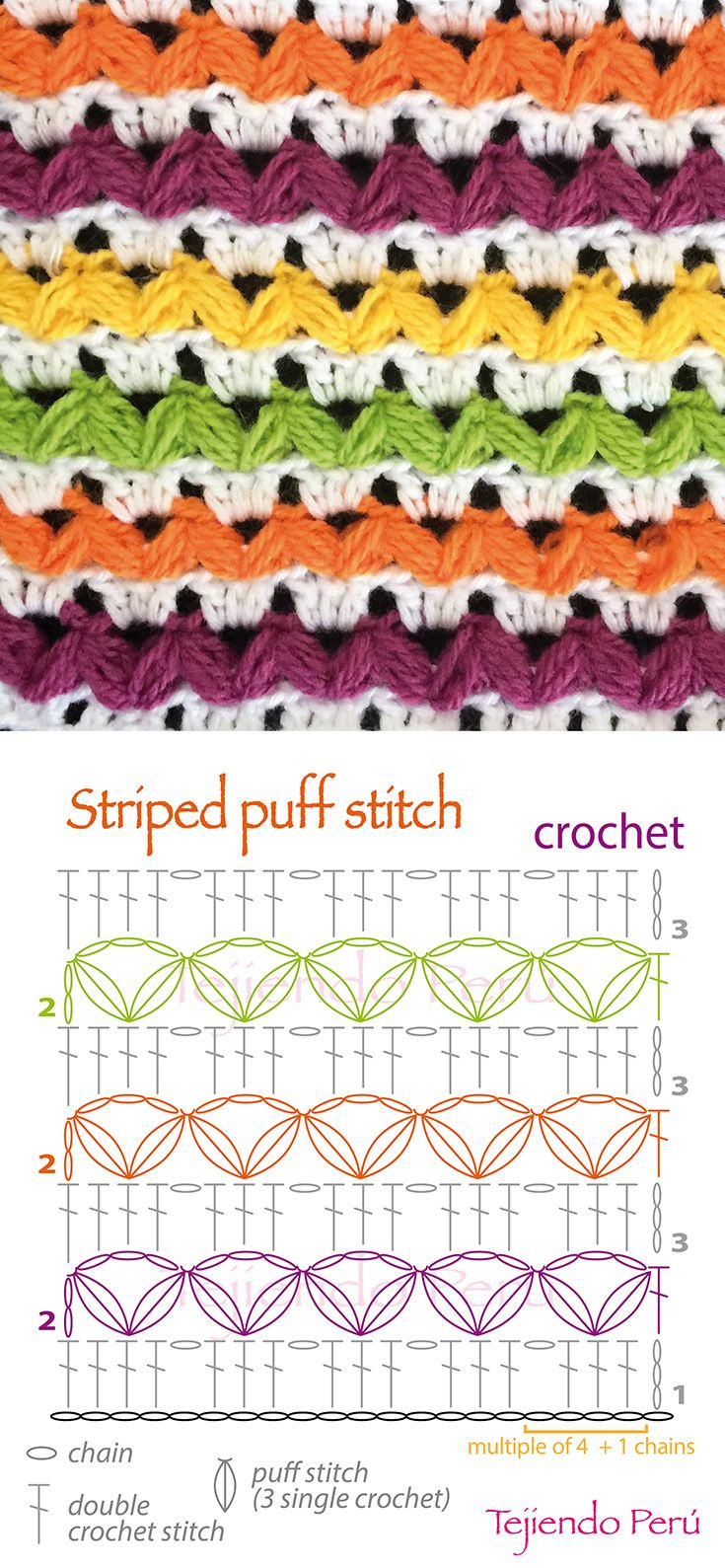 crochet: striped puff stitch diagram!