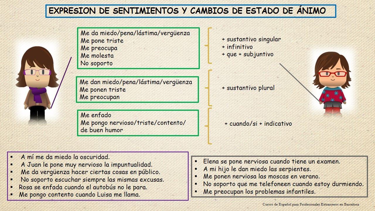 Algunas Estructuras Para Expresar Sentimientos Y Cambios En El Estado De Animo Spanish Help Teaching Spanish Spanish Teacher