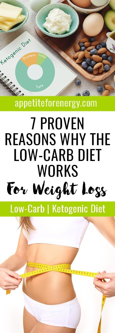 how the low calorie diet works -very